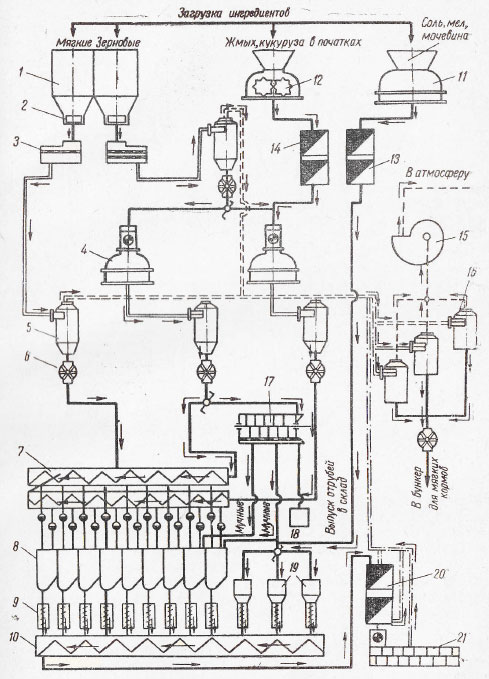 Схема бичевая дробилка колосниковый грохот в Печора